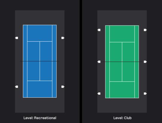 Single Court Lighting options